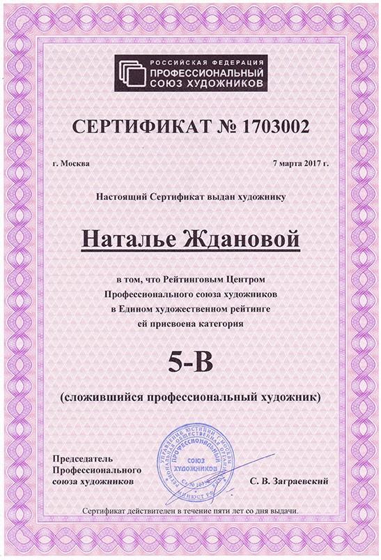 Рейтинг художника Натальи Ждановой